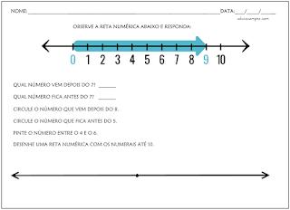 Atividades sobre reta numérica