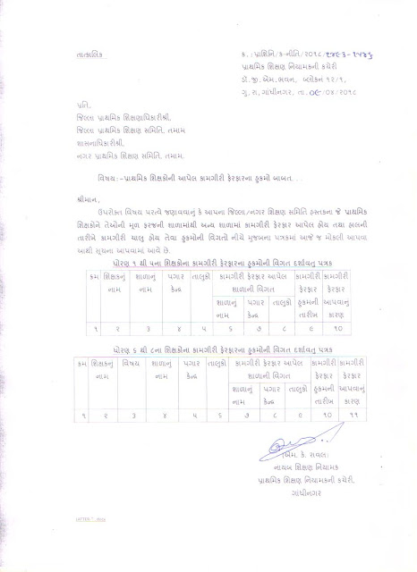 प्राइमरी शिक्षकों को दी गई कामगिरि फेरफार आदेशों की माँहिती देने हेतु पत्र