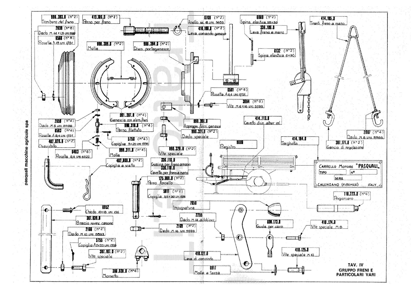 InfoTrattore.it: Rimorchio Pasquali 415 manuale ricambi