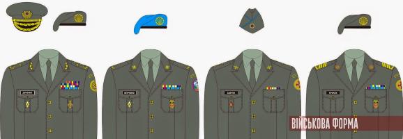 Проект військової форми української армії 2009 року