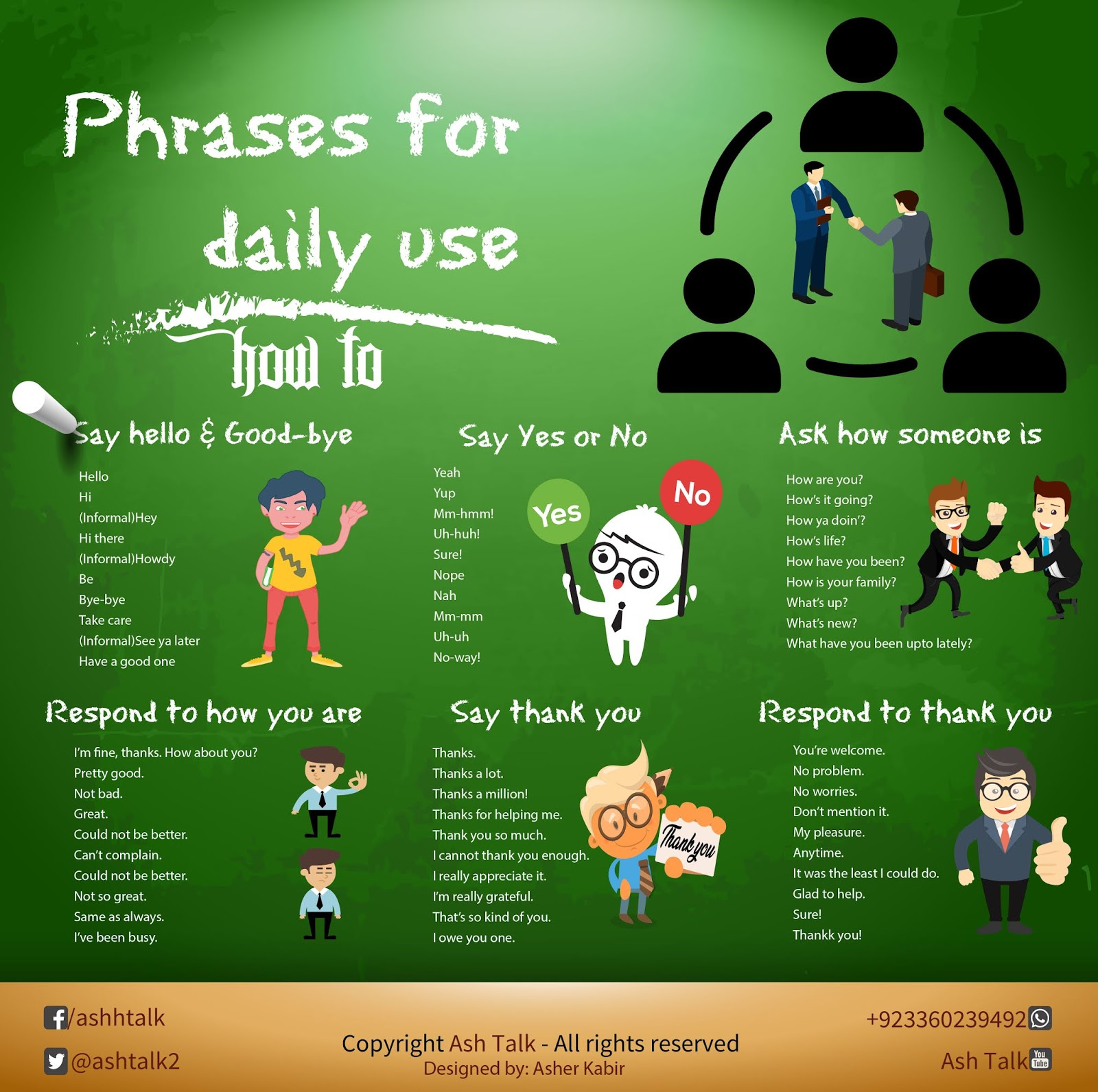 English-grammar-phrases-daily-english