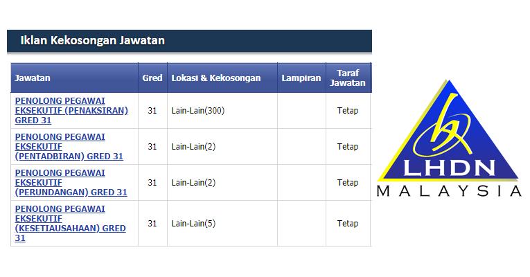 Permohonan Jawatan Kosong di Lembaga Hasil Dalam Negeri LHDN