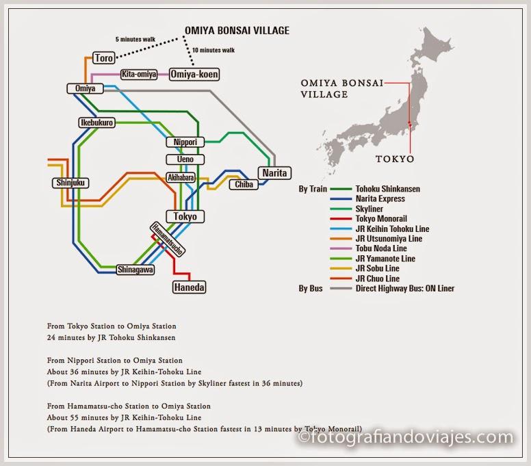 Plano de transportes para llegar a Omiya