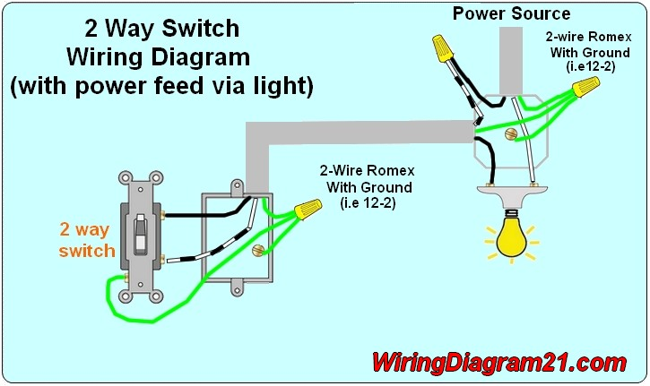 2%2Bway%2Blight%2Bswitch%2Bwiring%2Bdiagram%2B%2Bwith%2Bpower%2Bfeed%2Bvia%2Blight light to switch wiring diagram to light switch controlled outlet light switch connection diagram at crackthecode.co