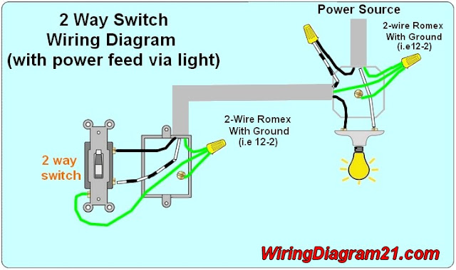 2 Way Light Switch Wiring Diagram | House Electrical
