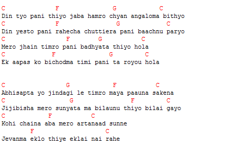 Guitar guitar tablature with lyrics : Guitar : nepali songs guitar tabs Nepali Songs and Nepali Songs ...