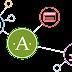 Akismet Plugin की Wordpress blog में सेटिंग कैसे करे