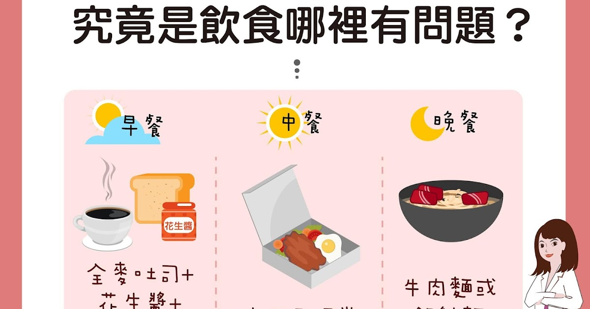 李婉萍的營養天地: 膽固醇過高,除了食物膽固醇含量,更應該注意這個!