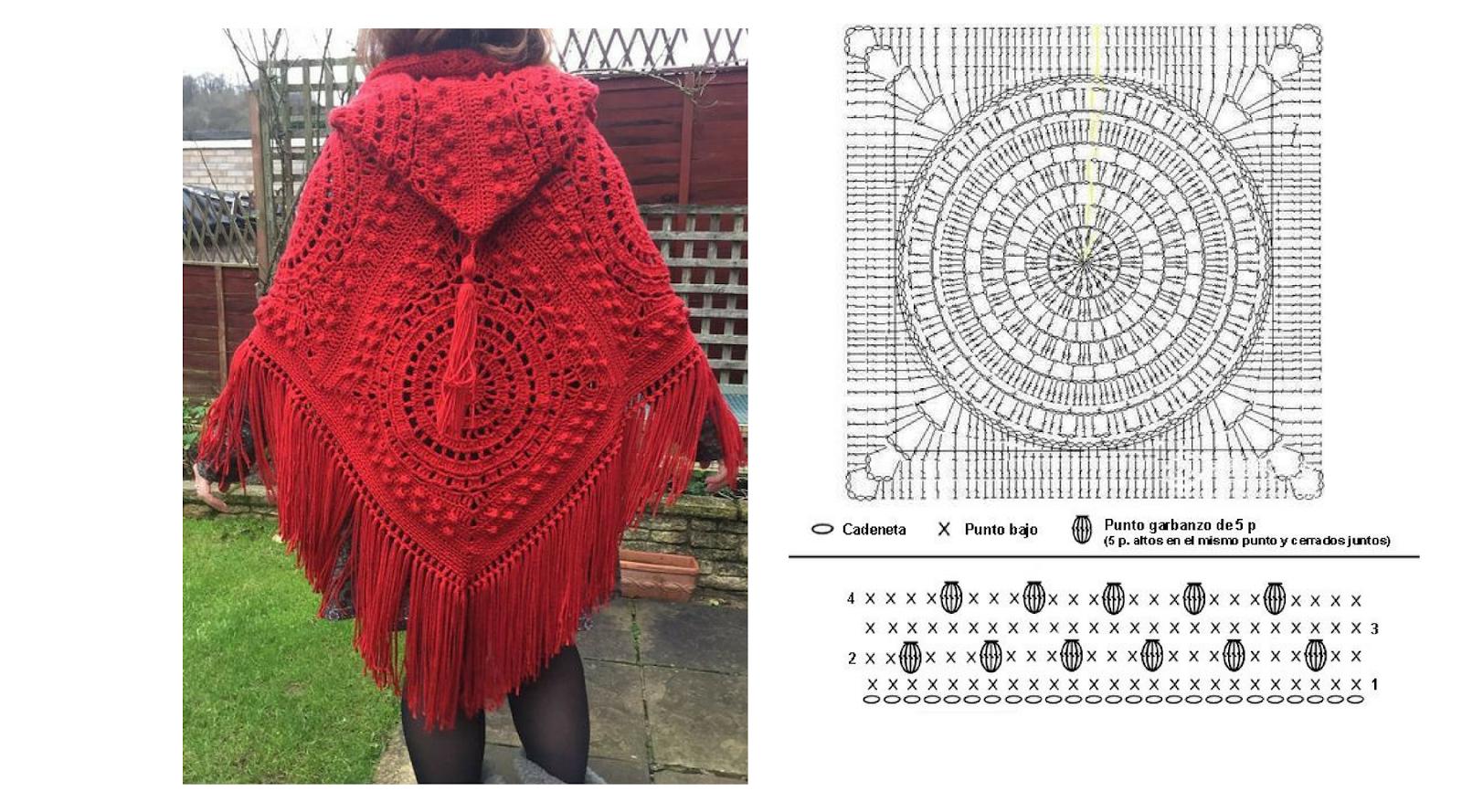 Patrones para confeccionar ponchos en crochet