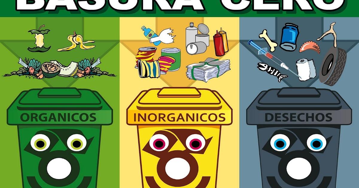 3 Bloque Amanda Ceja Nevarez: Los Productos De Desecho Y