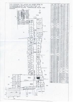 Thiruvallur Plots - Layout Sketch (EKADU)