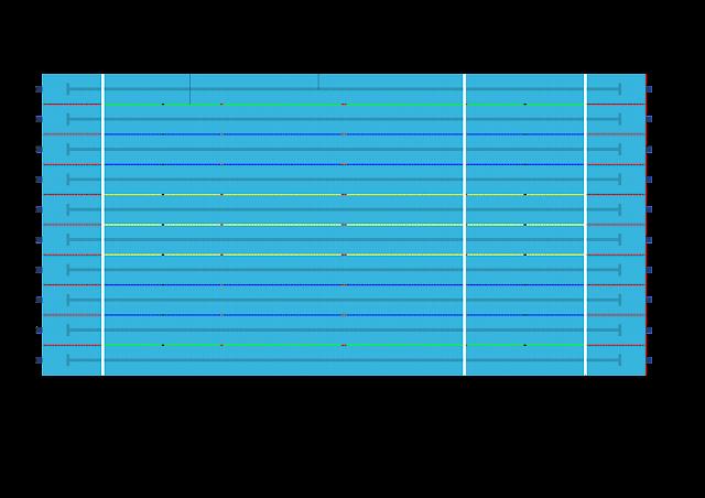 Kolam renang standar FINA
