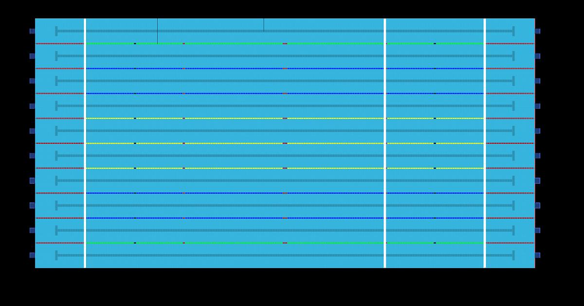Ukuran Kolam Renang standar FINA (internasional) | ATURAN ...
