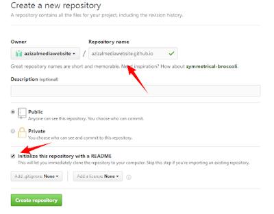 buat repository