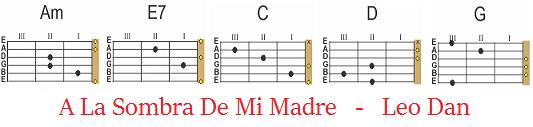 Acordes A la sombra de mi madre guitarra acustica