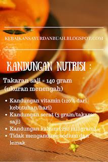 Kandungan nutrisi pada jeruk