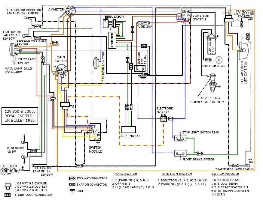 Proper M  C Builds  Diagram