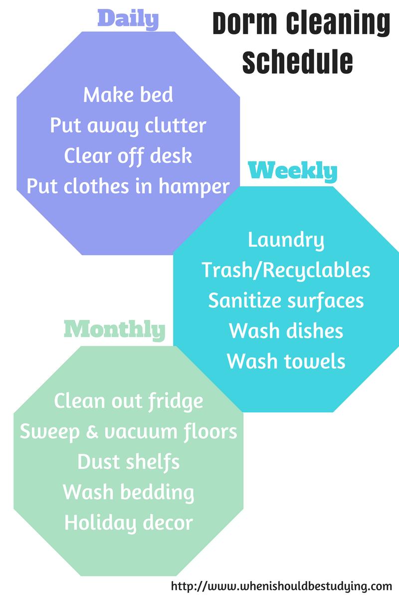 Clean Dorm Room: Reasonable Dorm Room Cleaning Schedule