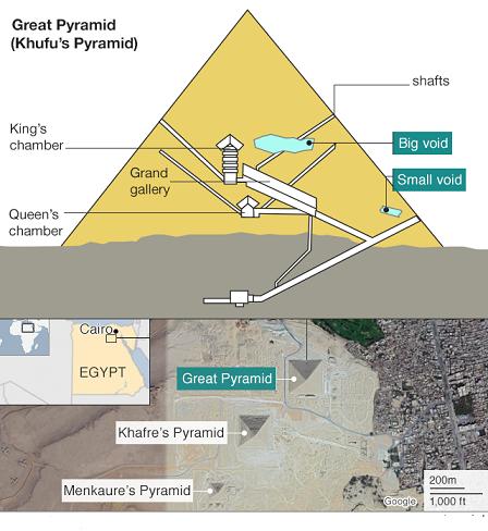 """Un """"grand vide"""" identifié dans la pyramide de Khéops"""