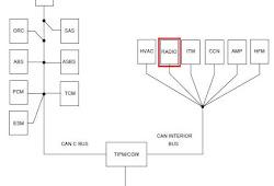 U0100 CHRYSLER Lost Communication With ECM/PCM - Obd2-code