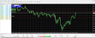 Money and risk management, forex trading, do forex