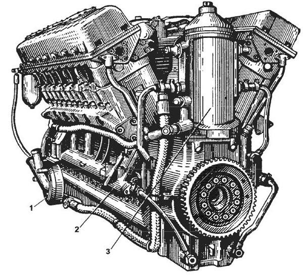Двигатель В12-6. Вид со стороны носка: 1 — водяной насос; 2 — лапа крепления двигателя; 3 — масляный фильтр