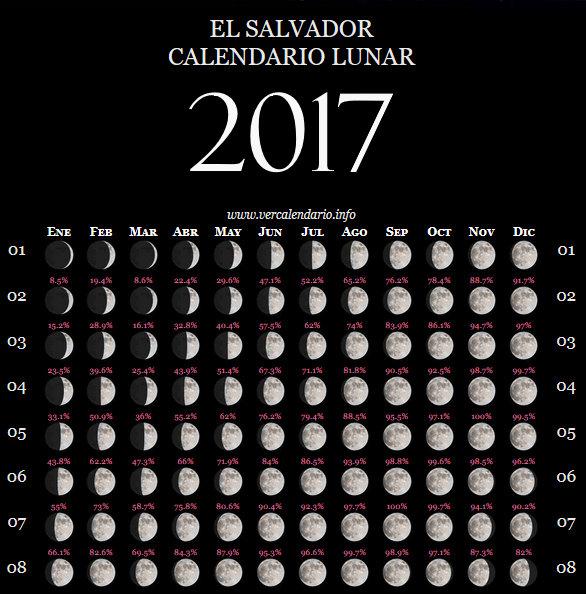 Calendario lunar 2017 y la luna llena de noche de lobos 12 Calendario 2017 con lunas