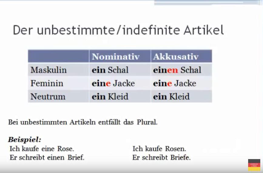 Articolul hotărât și nehotărât în limba germană - IFU Sprachschulung