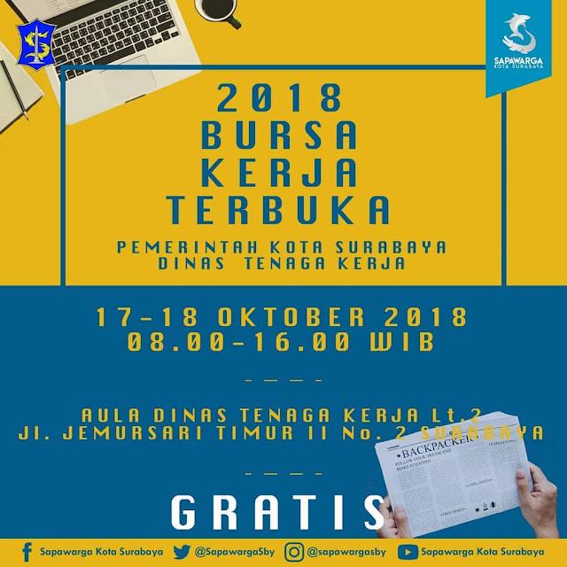 Bursa Kerja Kota Surabaya (Gratis)