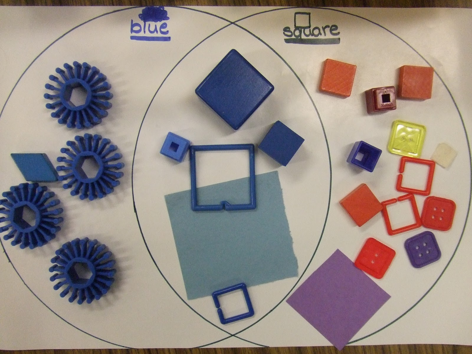 Number Venn Diagram Sorting Numbers Ecobee3 Wiring Cachey Mama 39s World Of Learning Using Diagrams