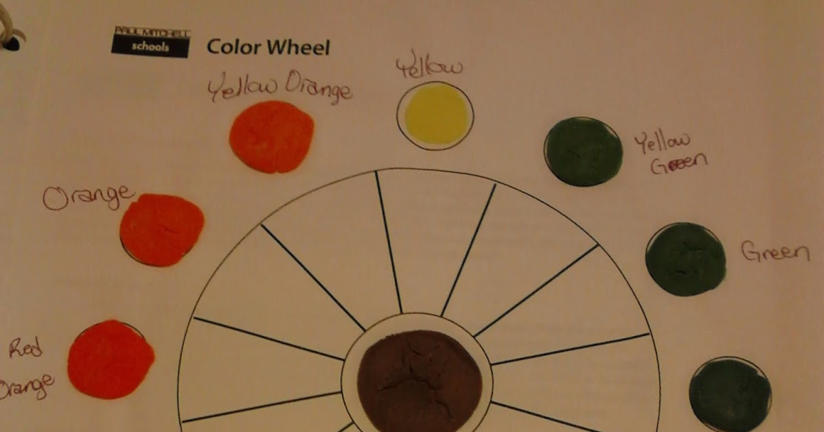 My Hair Journey Day 10 Paul Mitchell Color Wheel Abcds