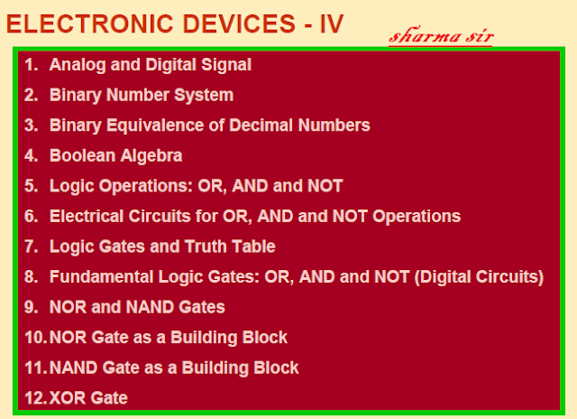 Electronic device,scceducation,analog and digital,binary number,boolean algebra,logic gates,truth table,