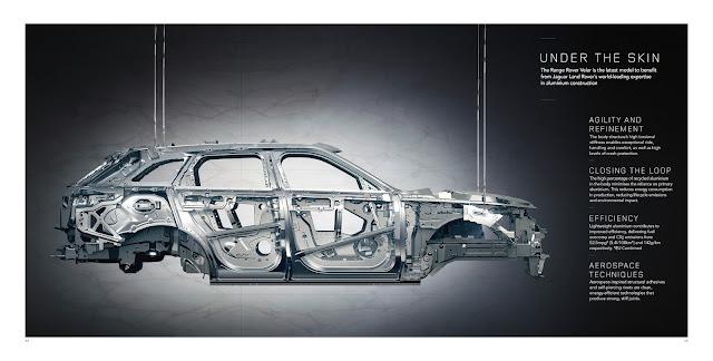 Khung gầm bằng nhôm Velar 2.0 Aluminium