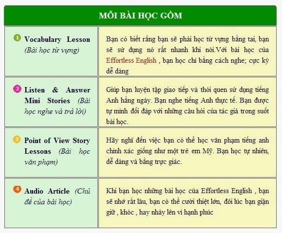 giáo trình học tiếng anh, phuong phap hoc tieng anh, effortless english, aj hoge