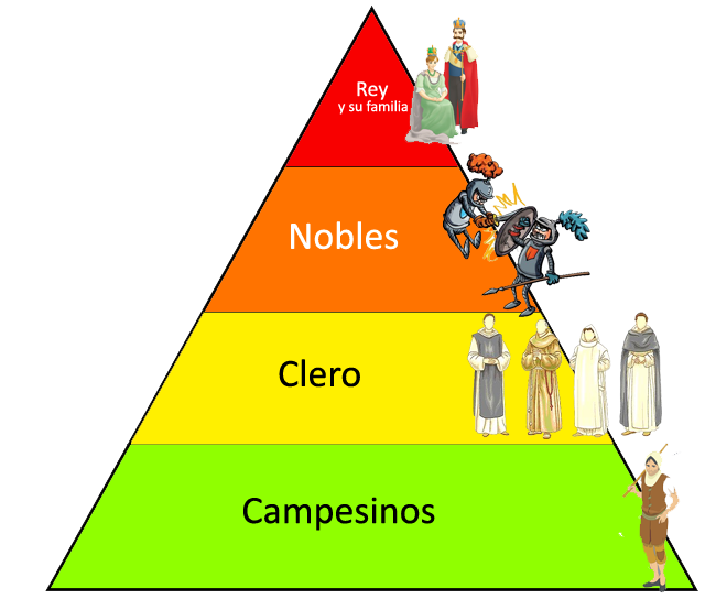http://nea.educastur.princast.es/caballeros/principal.htm