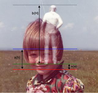 perspective%Banalysis