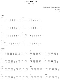 chord kimcil kepolen