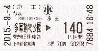 京王電鉄 乗車券