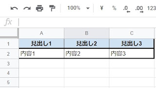 Blogger Labo:【Blogger】Googleスプレッドシートを記事に貼り付けて使う方法