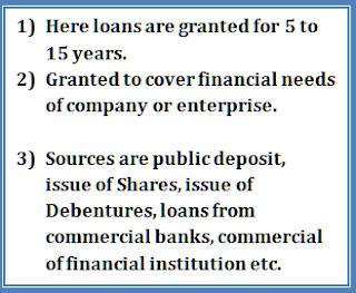 Open ended Loans