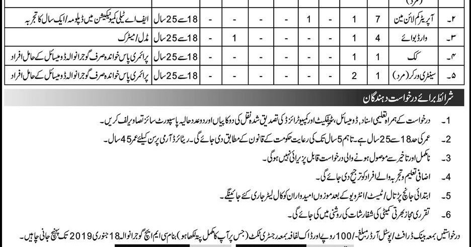 CMH hospital jobs 2019- army navy paf combined hospital cmh jobs
