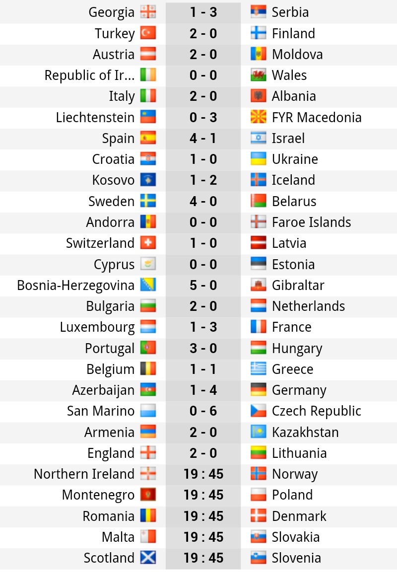 world cup qualifiers europe results standings
