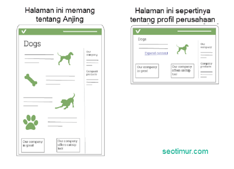 Kejelasan Topik Halaman Website