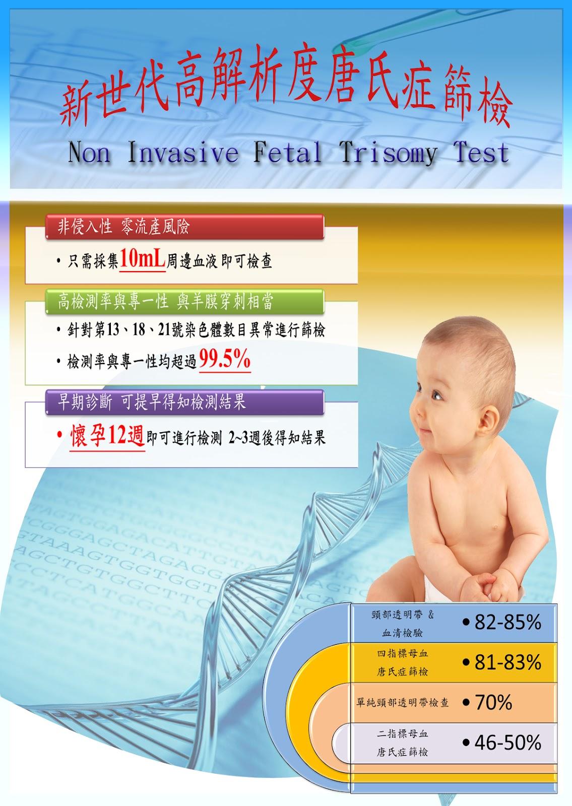 禾馨婦產科 - 專業母胎兒醫學中心: 新世代高準確性唐氏癥篩檢 (NIFTY)