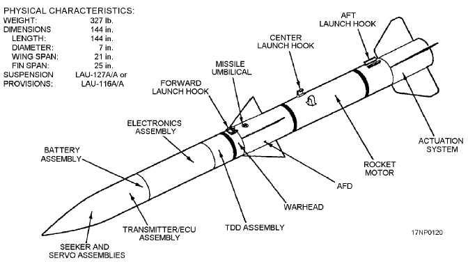 Air To Air Missile