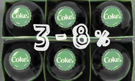 Coca Cola Memproduksi Minuman Beralkohol