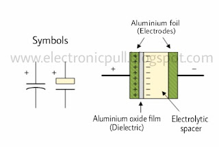 Aluminum Electrolytic Capacitors - Introduction, Construction and Symbol - tutorial-electronicpull