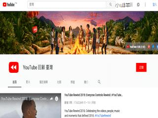 youtube熱門影片2018