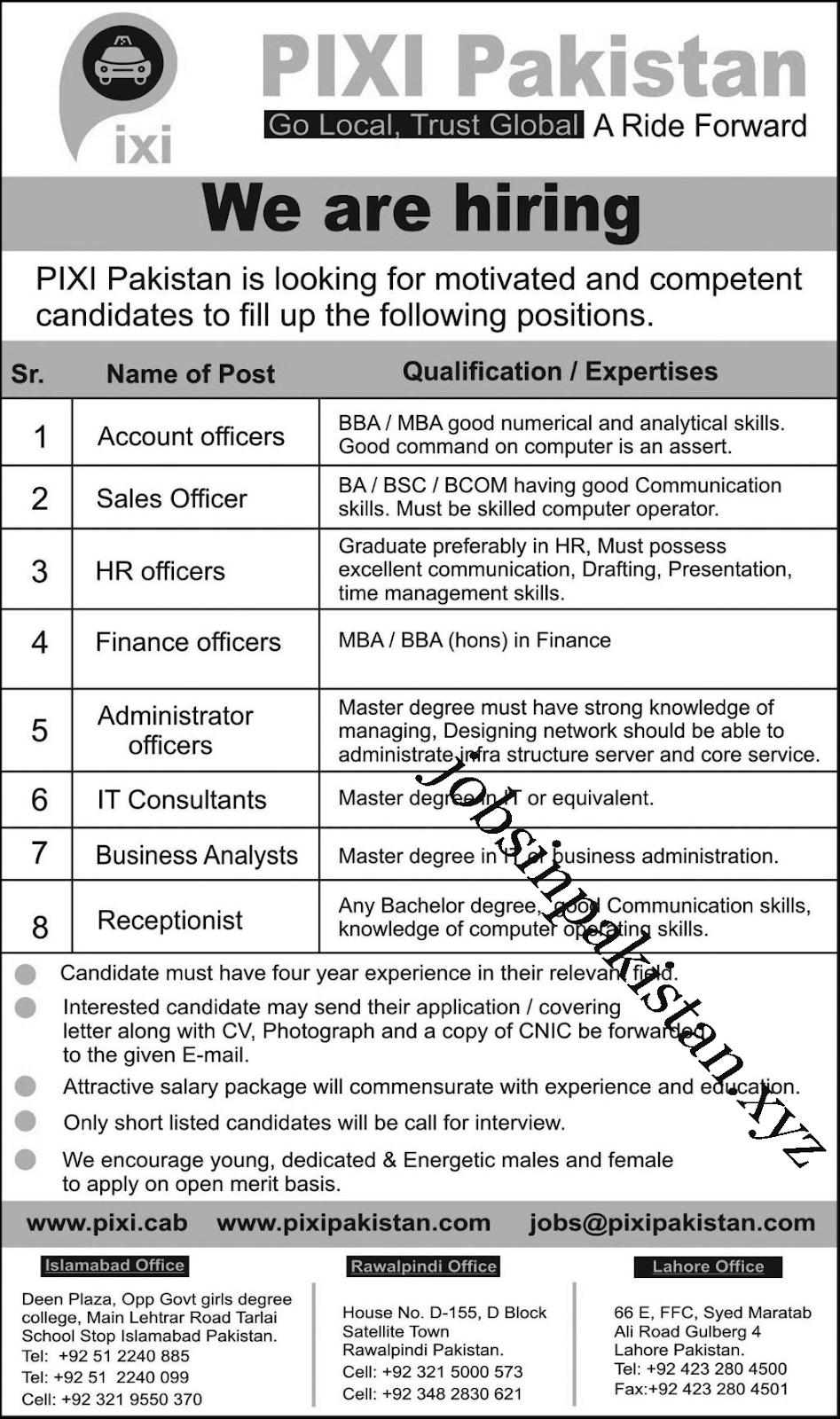 Advertisement for PIXI Pakistan Jobs 2018