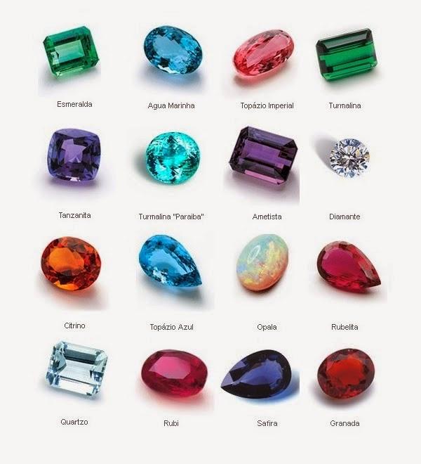 Nomes de Pedras Preciosas